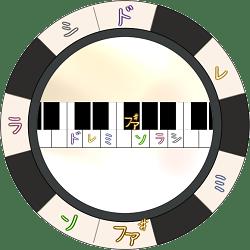 CLydの環状表現