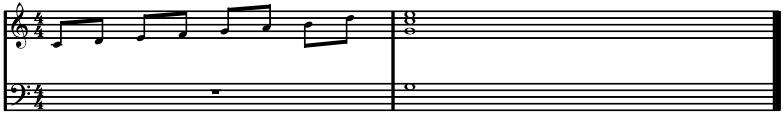 figure. [G]+[cg]+(e) bundle Mid